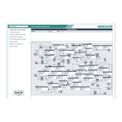 Информационная система ENCO PIPE - изображение